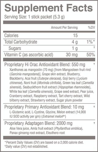 Xypstix nutrition