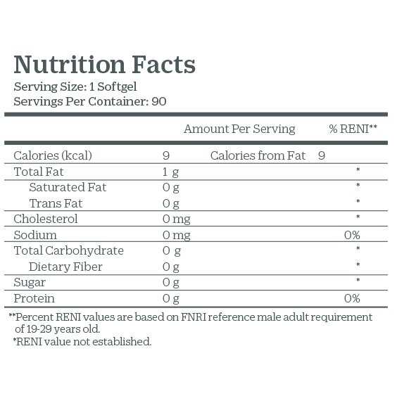 Advanced Omega Supplement Facts.jpg