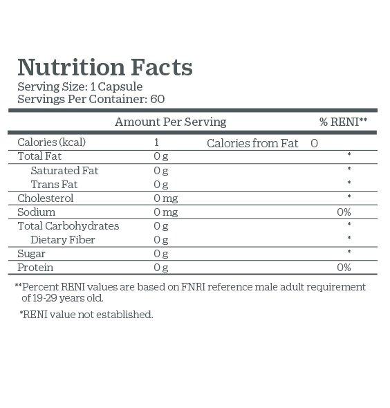 Flush Supplement Facts.jpg