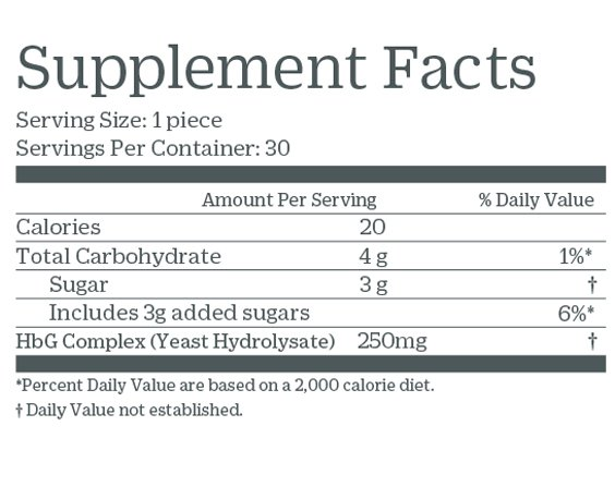 Resist Supplement Facts