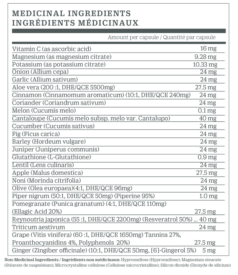 Xyngular_Genesis Capsules Supplement Facts-01.png